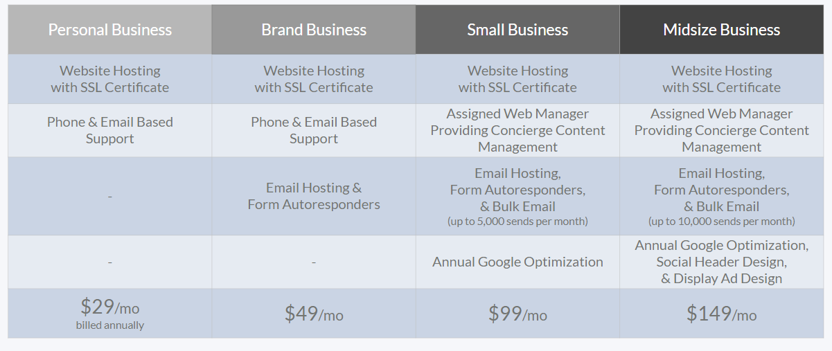 Website Hosting and Web Manager Packages